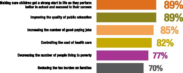 2015-poll-3