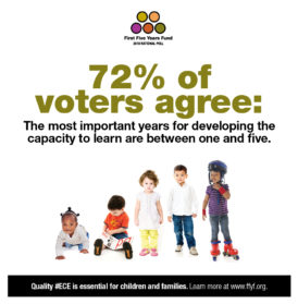 2016 National Poll Results: Voters Recognize That The Early Ages Are Most Important for Learning