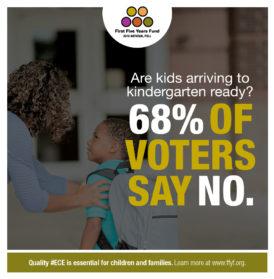 2016 National Poll: Americans Say Children Do Not Start Kindergarten Prepared
