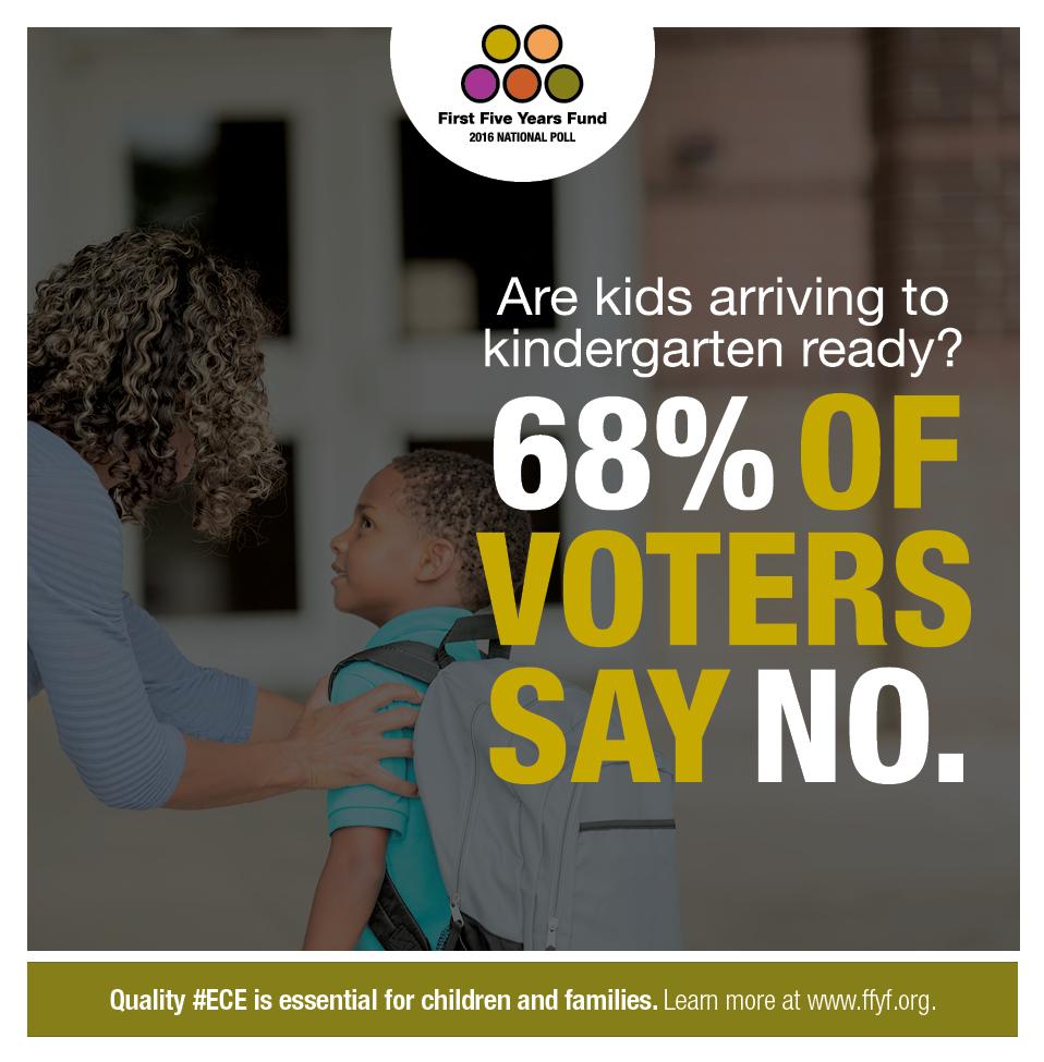 Are Kids Ready For Kindergarten?