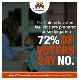 2016 Colorado Poll: Voters Say Colorado Children Do Not Start Kindergarten Prepared