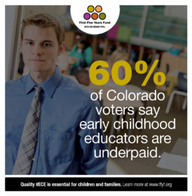 2016 Colorado Poll: 60% of Voters Say Teachers Are Underpaid