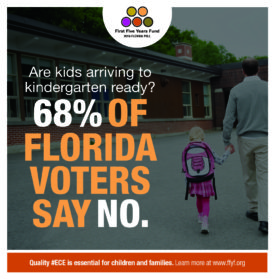 2016 Florida Poll: Are Children Prepared for Kindergarten? 68% of Florida Voters Say No