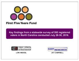 2016 North Carolina Poll: Presentation