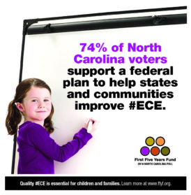 2016 North Carolina Poll: Voters Support a Federal Plan to Improve ECE
