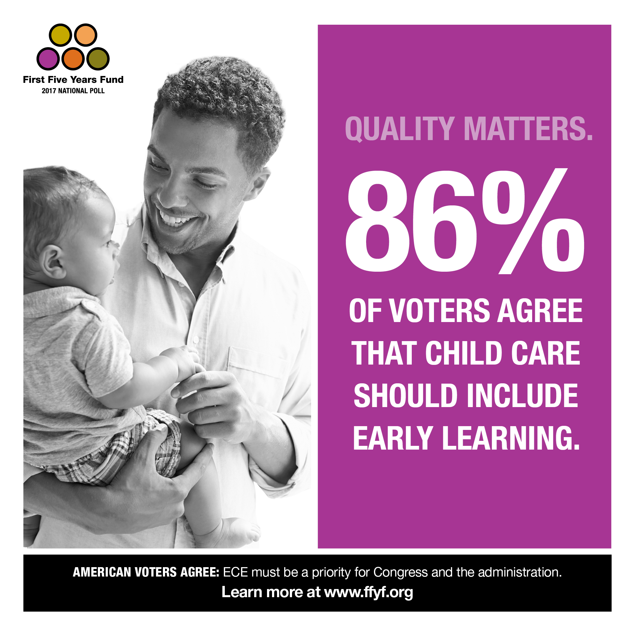 2017 National Poll: Voters Agree That Child Care Should Include Early Learning