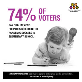 2017 National Poll: Voters Say Quality ECE Helps Prepare Children for Success in Elementary School