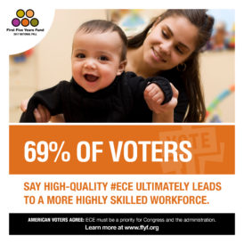 2017 National Poll: Voters Understand That Quality ECE Leads to More Skilled Labor
