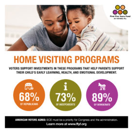 2017 National Poll: Voters Support Home Visiting and Similar Programs
