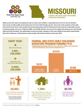 Missouri: Federal and State Early Childhood Education Investment