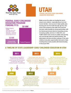 Utah: Federal and State Early Childhood Education Investment